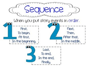 Journeys LAFS Aligned Literacy Unit Unit 2 Week 3 (Lesson 8)--First Grade