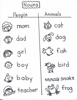 Journeys: (Lesson 1) What is a Pal? (Noun Sort: People/Animals)