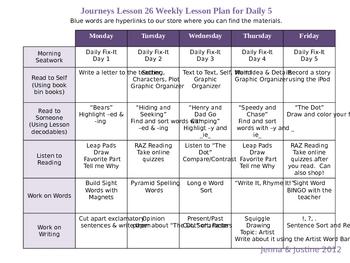 Journeys Lesson 26 - Reader's Workhop Lesson Plan