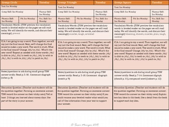 Journeys Lesson 8 Written Comprehension for guided reading & selection