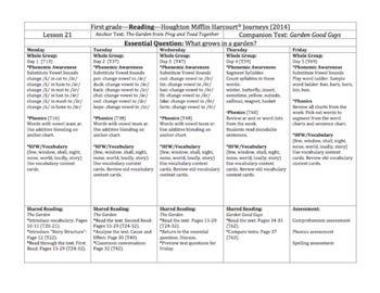 Journeys Lesson Plans First Grade Unit 5 {EDITABLE!}