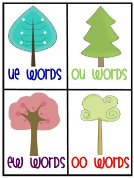 Journeys® Literacy Activities - A Tree is A Plant - Grade 1