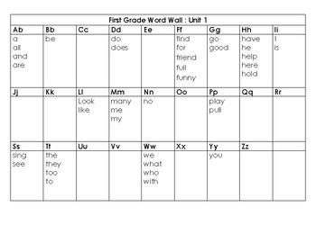 Journeys Personal HF Word Walls - Grade 1