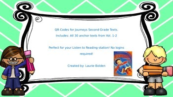 Journeys QR Codes For Weekly Texts- Second  Grade