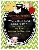 Where Does Food Come From? ay ai read write the room Journeys Reading 1st grade