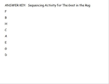 """Journeys 2nd Lesson 23 Sequencing Activity for """"The Goat in the Rug"""""""