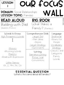 Journeys Reading Series Focus Walls 1-30 [Kindergarten]