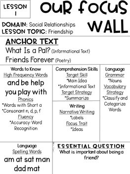 Journeys Reading Series Focus Walls 1-30 [First Grade]
