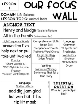 Journeys Reading Series Focus Walls 1-30 [Second Grade]