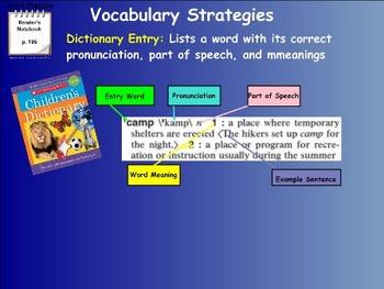 Journeys Reading Unit 3 Lesson 13 Smartboard Lessons