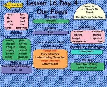 Journeys Reading Unit 4 Lesson 16 Smartboard Lessons