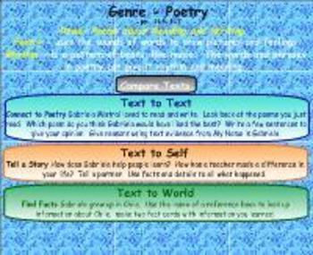 Journeys Reading Unit 4 Lesson 18 Smartboard Lessons