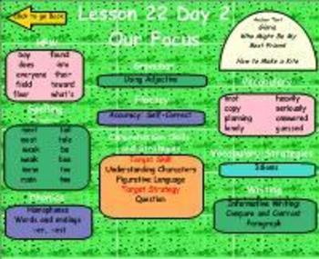 Journeys Reading Unit 5 Lesson 22 Smartboard Lessons