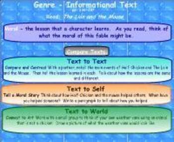 Journeys Reading Unit 5 Lesson 24 Smartboard Lessons