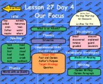 Journeys Reading Unit 6 Lesson 27 Smartboard Lessons