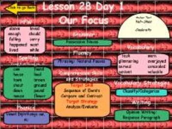 Journeys Reading Unit 6 Lesson 28 Smartboard Lessons