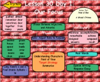 Journeys Reading Unit 6 Lesson 30 Smartboard Lessons