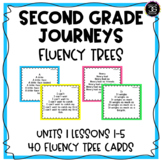 Journeys Second Grade Fluency Practice Unit 1 Lessons 1-5 Fluency Trees