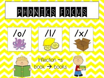 Journeys Series: Focus Wall Unit 1 Lesson 3 (Curious George at School)