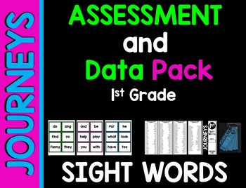 Journeys Sight Words Assessment Data Pack (1st grade)Pink,Blue,Green