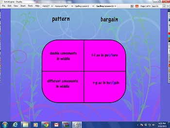 Journeys Spelling Activities Unit 3 Lessons 11-15