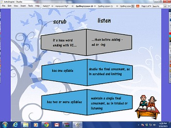 Journeys Spelling Activities Unit 4 Lessons 16-21