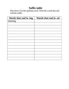 Journeys Spelling Homework for Unit 4 (Lessons 16-20)