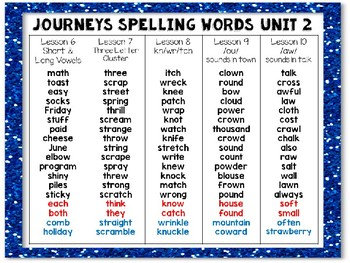Journeys Spelling List 3rd Grade BILINGUAL