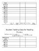 Journeys Third Grade Unit 1 Data Tracking