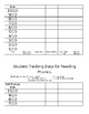 Journeys Third Grade Unit 2 Data Tracking