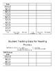 Journeys Third Grade Unit 5 Data Tracking