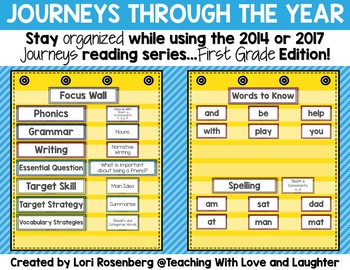 Focus Wall {Compatible With First Grade Journeys} | TpT