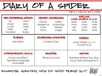 Journeys Unit 1: Diary of a Spider [Supplemental Resource]