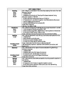 Journeys Unit 1 Lesson 2 - 5 Day Lesson Plan