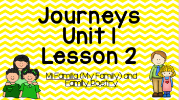 Journeys Unit 1 Lesson 2 Vocabulary Introduction Powerpoint