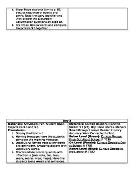 Journeys Unit 1 Lesson 3 Lesson Plan (Editable)