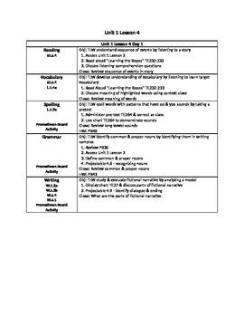 Journeys Unit 1 Lesson 4 - 5 Day Lesson Plan