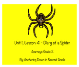 Journeys Unit 1, Lesson 4 Diary of a Spider Smartboard Int