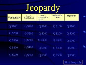 Journeys Unit 1 Lesson 4 Lucia's Neighborhood Jeopardy Review