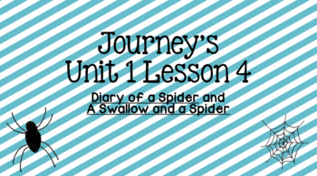 Journeys Unit 1 Lesson 4 Vocabulary Introduction Powerpoint