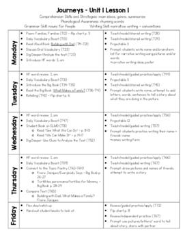 Journeys Unit 1 Lesson Plans