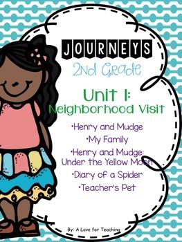Journeys Unit 1 Neighborhood Visit Grade 2 {Editable}