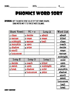 Journeys Unit 1 Phonics & Spelling Review, Grade 3