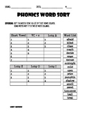 Journeys Unit 1 Phonics & Spelling Review, Grade 3