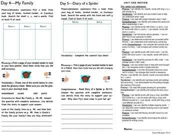 Journeys Unit 1 Review Trifold literacy assignements