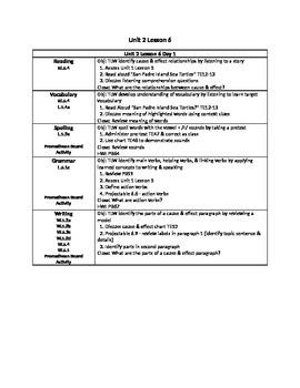 Journeys Unit 2 Lesson 6 - 5 Day Lesson Plan