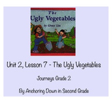 Journeys Unit 2, Lesson 7 The Ugly Vegetables Smartboard Interactive Activity