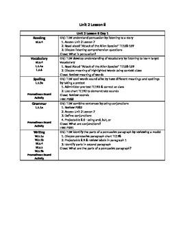 Journeys Unit 2 Lesson 8 - 5 Day Lesson Plan