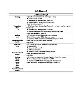 Journeys Unit 2 Lesson 9 - 5 Day Lesson Plan