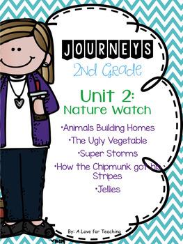 Journeys Unit 2 Nature Walk Grade 2 {Editable}